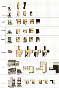 Evoluzione del tipo edilizio